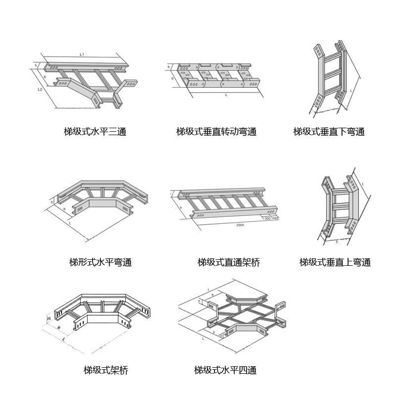 組合式電纜橋架